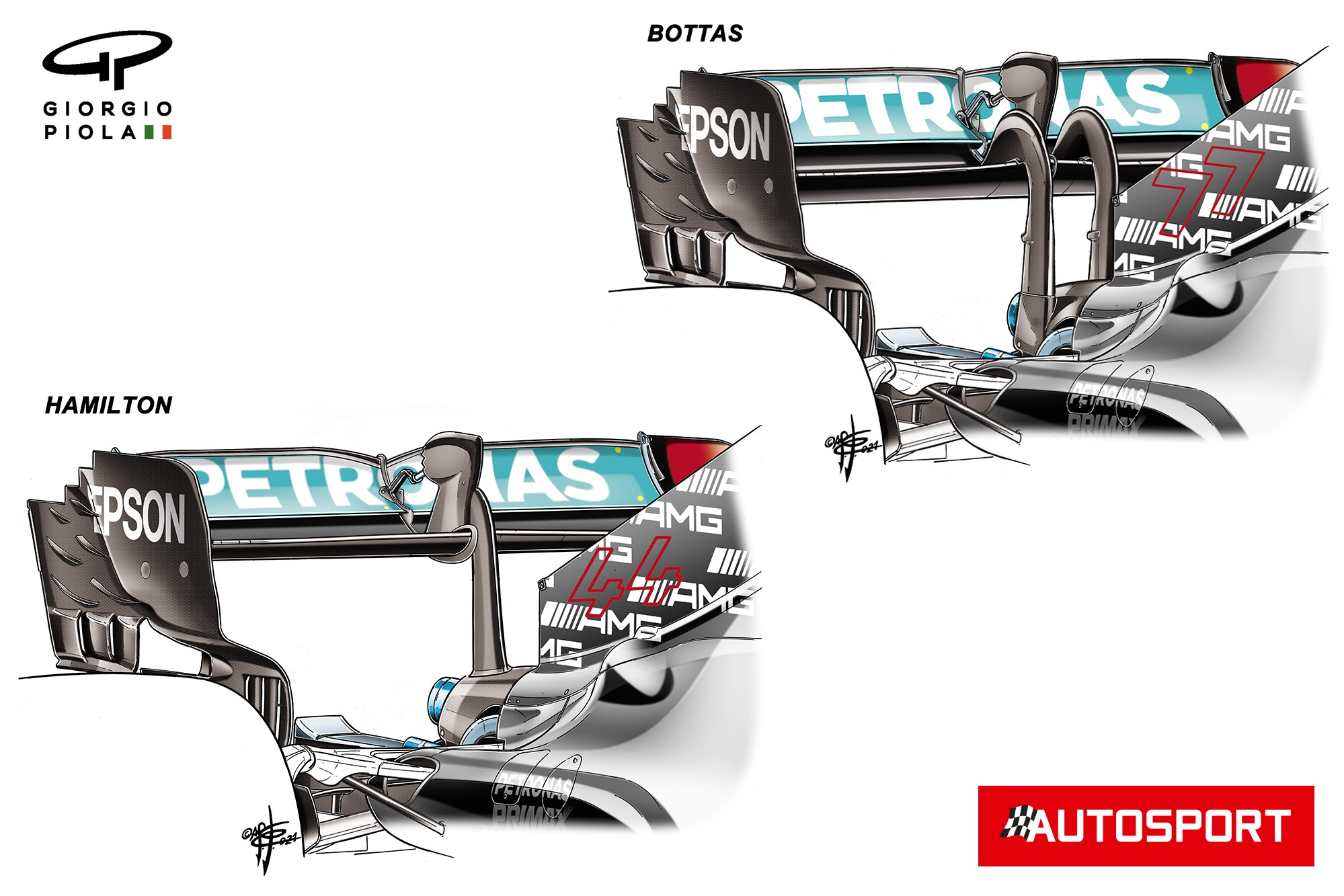 The two different wing specifications used by Lewis Hamilton and Valtteri Bottas